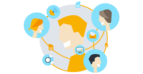 Een digitale werkomgeving die werkt zoals jij werkt